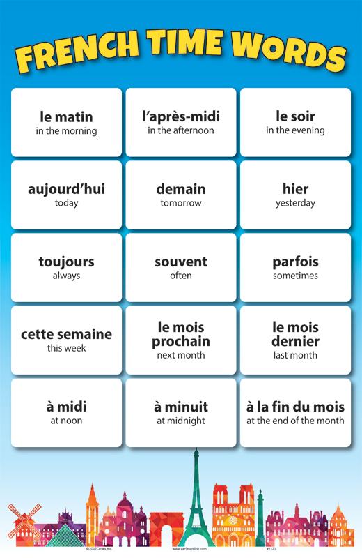 法语语法之时间、星期、日期、季节的表达